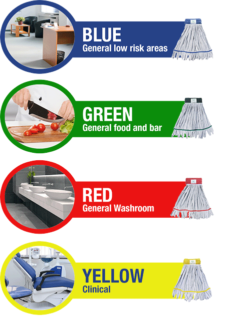 Mcs Cleaning Color Coding System